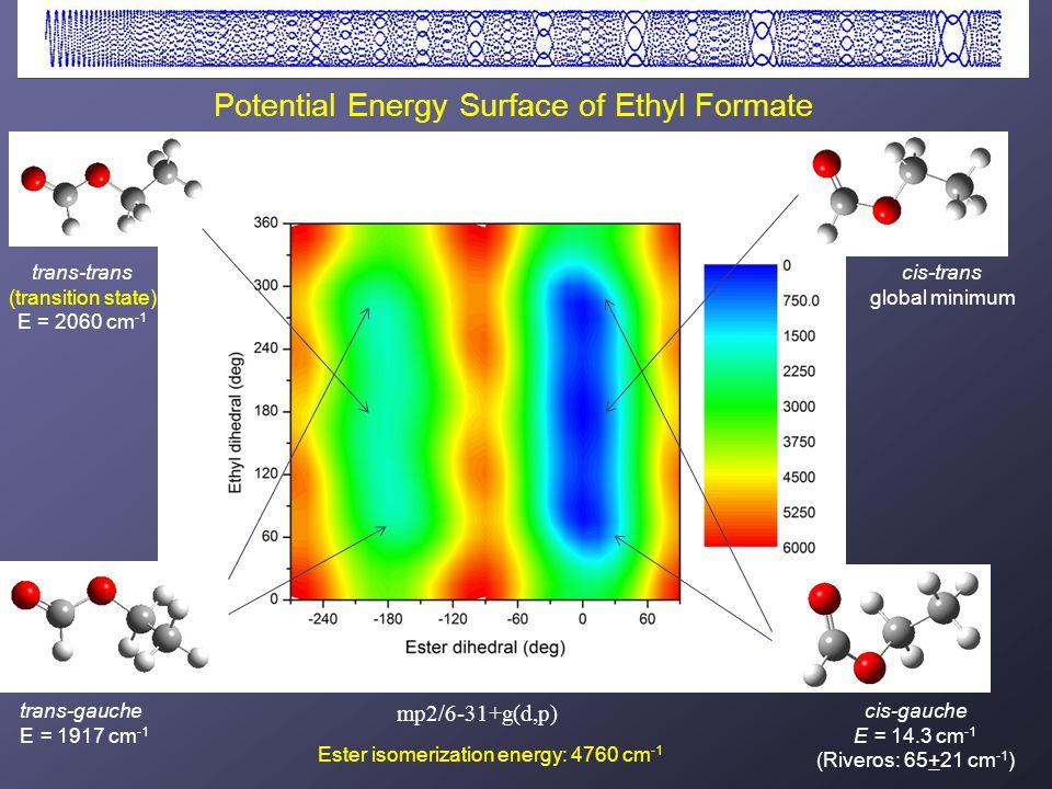 cis-trans global minimum cis-gauche E = 14.3 cm -1 (Riveros: 65+21 cm -1 ) trans-gauche E = 1917 cm -1 trans-trans (transition state) E = 2060 cm -1 Potential Energy Surface of Ethyl Formate mp2/6-31+g(d,p) Ester isomerization energy: 4760 cm -1