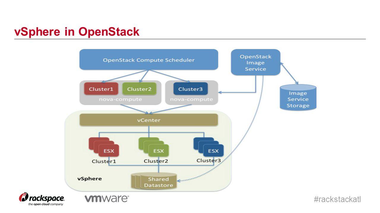 #rackstackatl vSphere in OpenStack