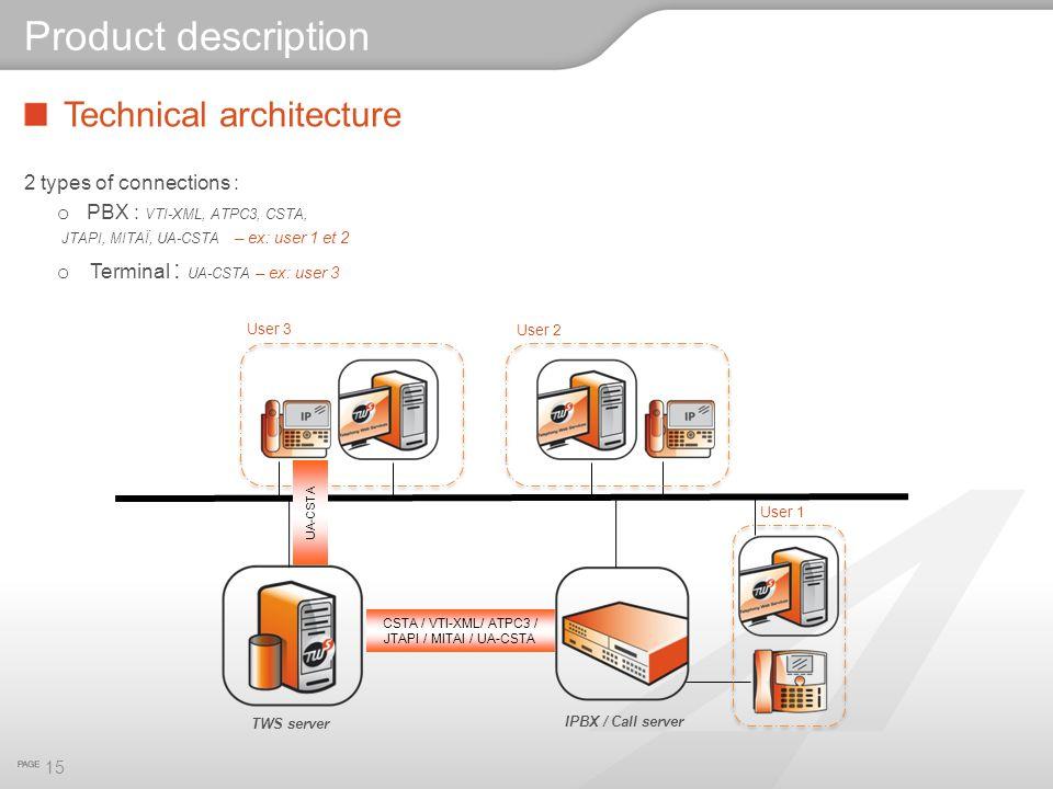 Technical architecture 2 types of connections : o PBX : VTI-XML, ATPC3, CSTA, JTAPI, MITAÏ, UA-CSTA – ex: user 1 et 2 o Terminal : UA-CSTA – ex: user