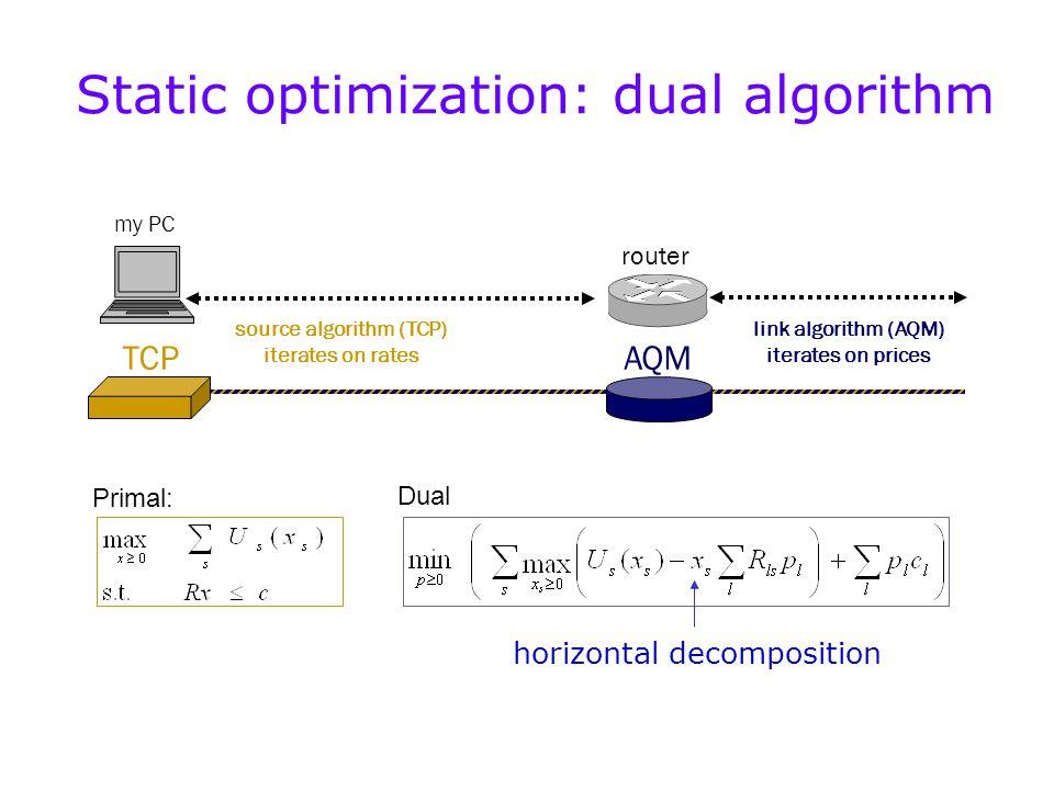 router TCPAQM my PC source algorithm (TCP) iterates on rates link algorithm (AQM) iterates on prices Primal: Dual horizontal decomposition Static opti