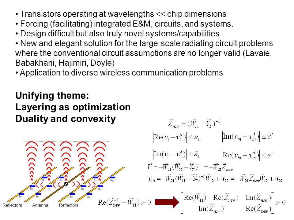 Transistors operating at wavelengths << chip dimensions Forcing (facilitating) integrated E&M, circuits, and systems.