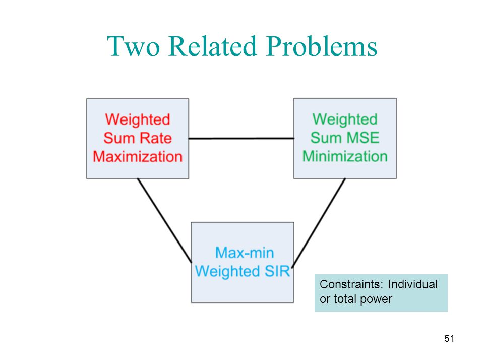 Two Related Problems 51 Constraints: Individual or total power