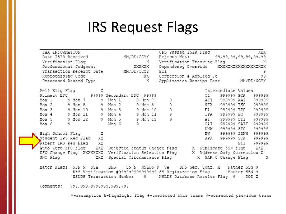 IRS Request Flags