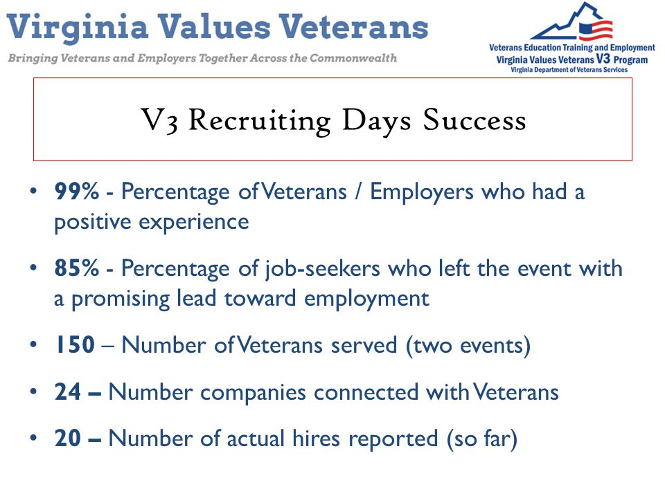V3 Recruiting Days Success 99% - Percentage of Veterans / Employers who had a positive experience 85% - Percentage of job-seekers who left the event w
