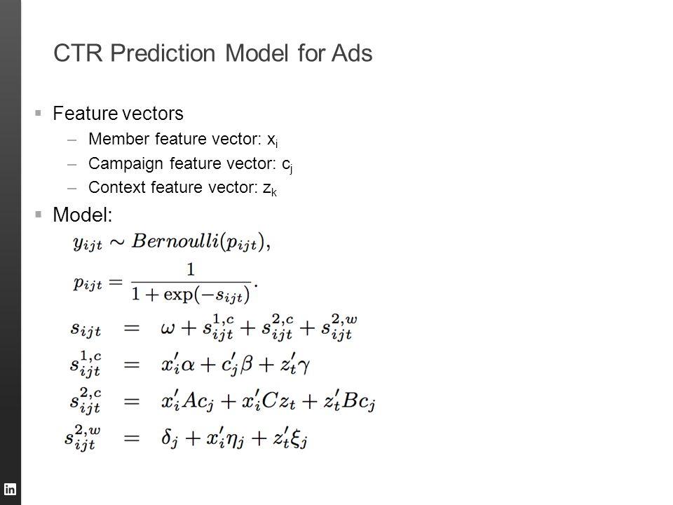 CTR Prediction Model for Ads  Feature vectors –Member feature vector: x i –Campaign feature vector: c j –Context feature vector: z k  Model: