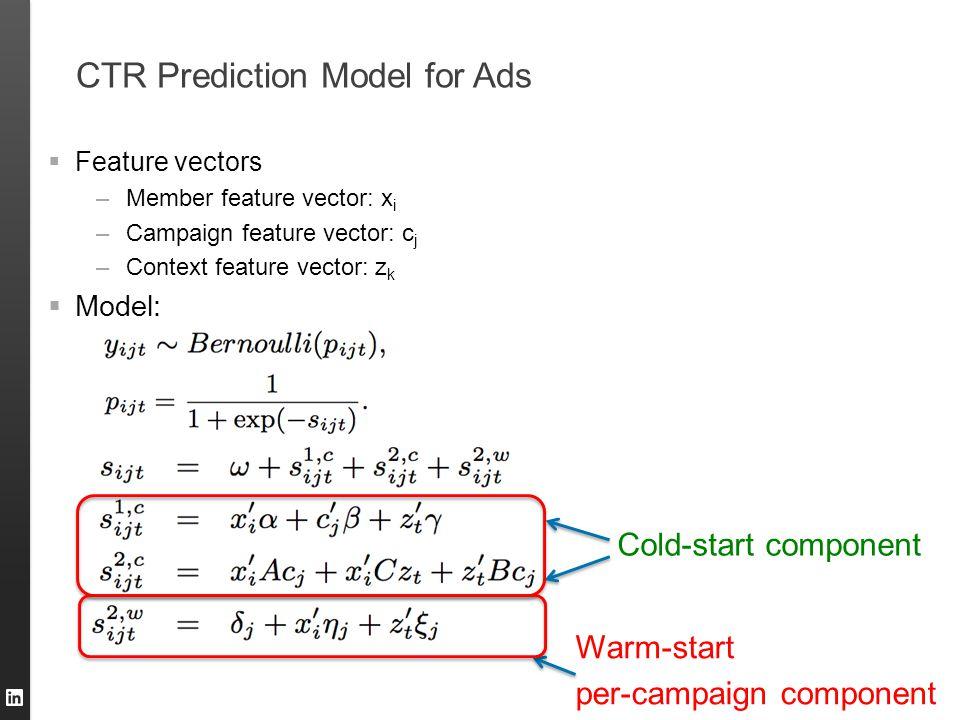 CTR Prediction Model for Ads  Feature vectors –Member feature vector: x i –Campaign feature vector: c j –Context feature vector: z k  Model: Cold-st