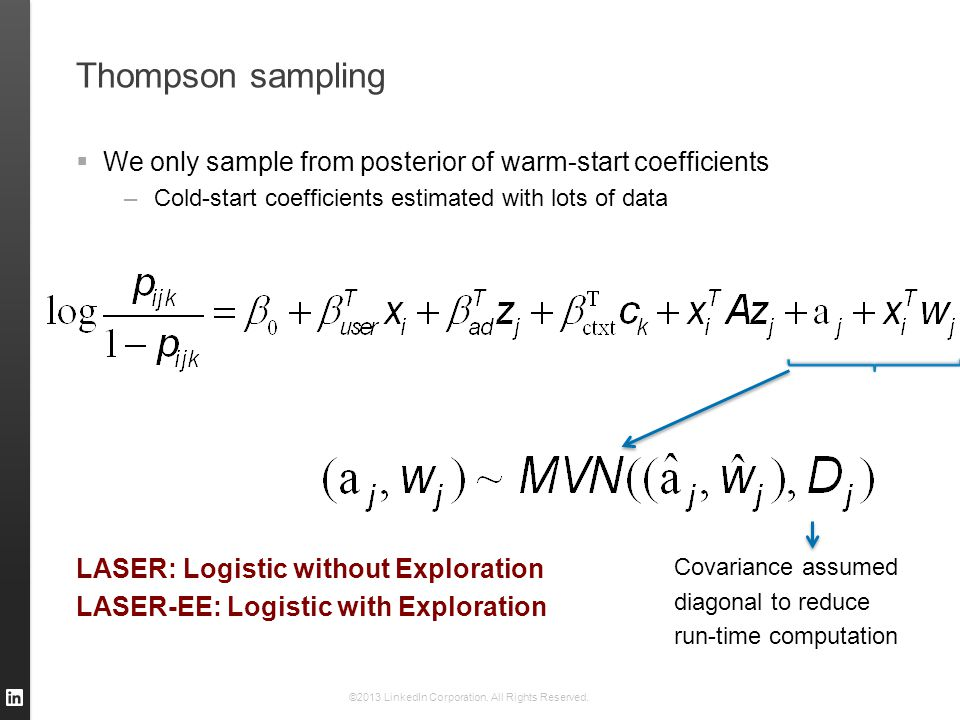 Thompson sampling  We only sample from posterior of warm-start coefficients –Cold-start coefficients estimated with lots of data ©2013 LinkedIn Corpo