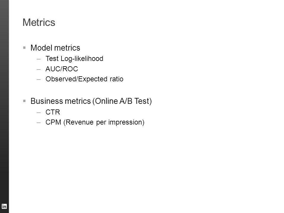 Metrics  Model metrics –Test Log-likelihood –AUC/ROC –Observed/Expected ratio  Business metrics (Online A/B Test) –CTR –CPM (Revenue per impression)
