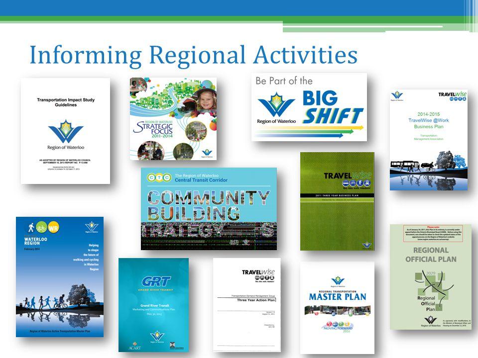 Informing Regional Activities