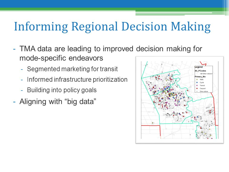 Informing Regional Decision Making -TMA data are leading to improved decision making for mode-specific endeavors -Segmented marketing for transit -Informed infrastructure prioritization -Building into policy goals -Aligning with big data