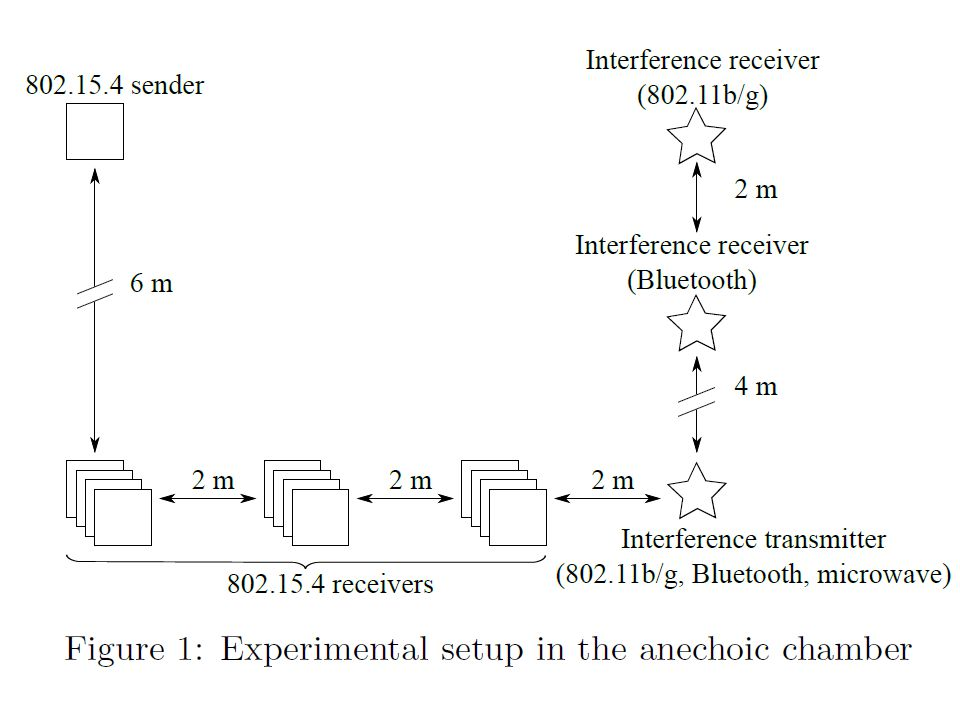 Accuracy of Decision Tree Classifier