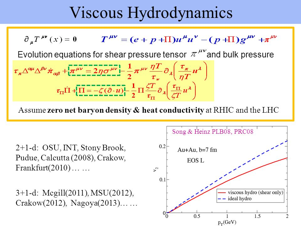 Viscous Hydro + Hadron Cascade Hybrid Model Initial conditions viscous hydro hadron cascade QGPHRG H.