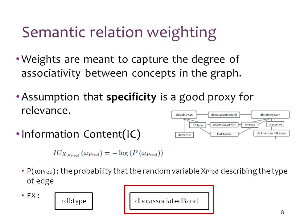 Weights are meant to capture the degree of associativity between concepts in the graph.