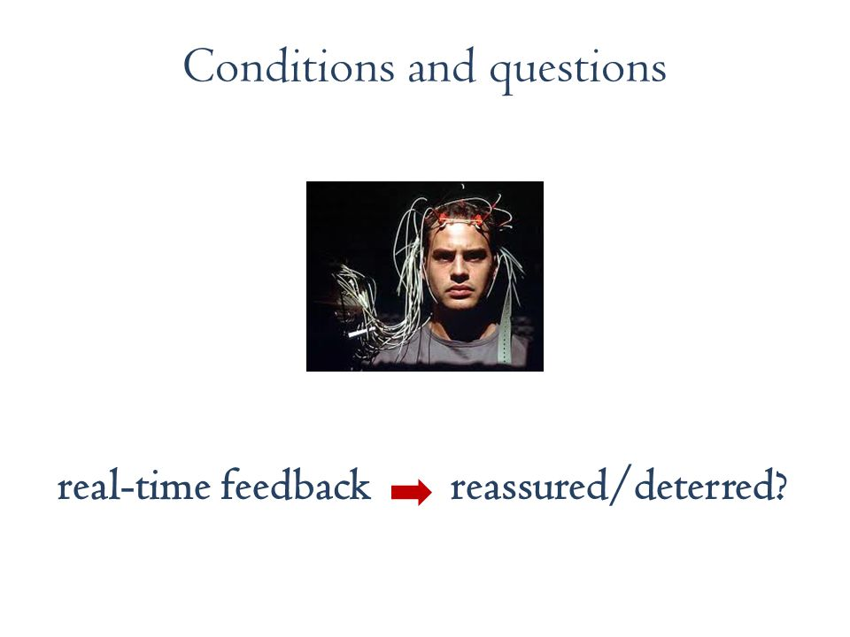 Conditions and questions real-time feedback reassured/deterred?