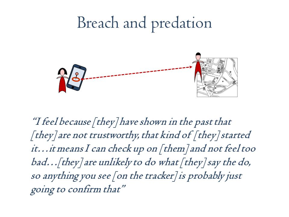Breach and predation I feel because [they] have shown in the past that [they] are not trustworthy, that kind of [they] started it…it means I can check up on [them] and not feel too bad…[they] are unlikely to do what [they] say the do, so anything you see [on the tracker] is probably just going to confirm that