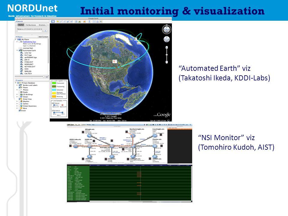 NORDUnet Nordic infrastructure for Research & Education Initial monitoring & visualization Automated Earth viz (Takatoshi Ikeda, KDDI-Labs) NSI Monitor viz (Tomohiro Kudoh, AIST)
