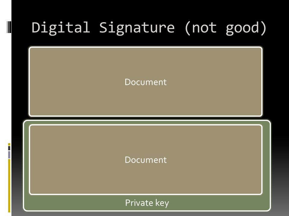Document Private key Digital Signature (not good) Document