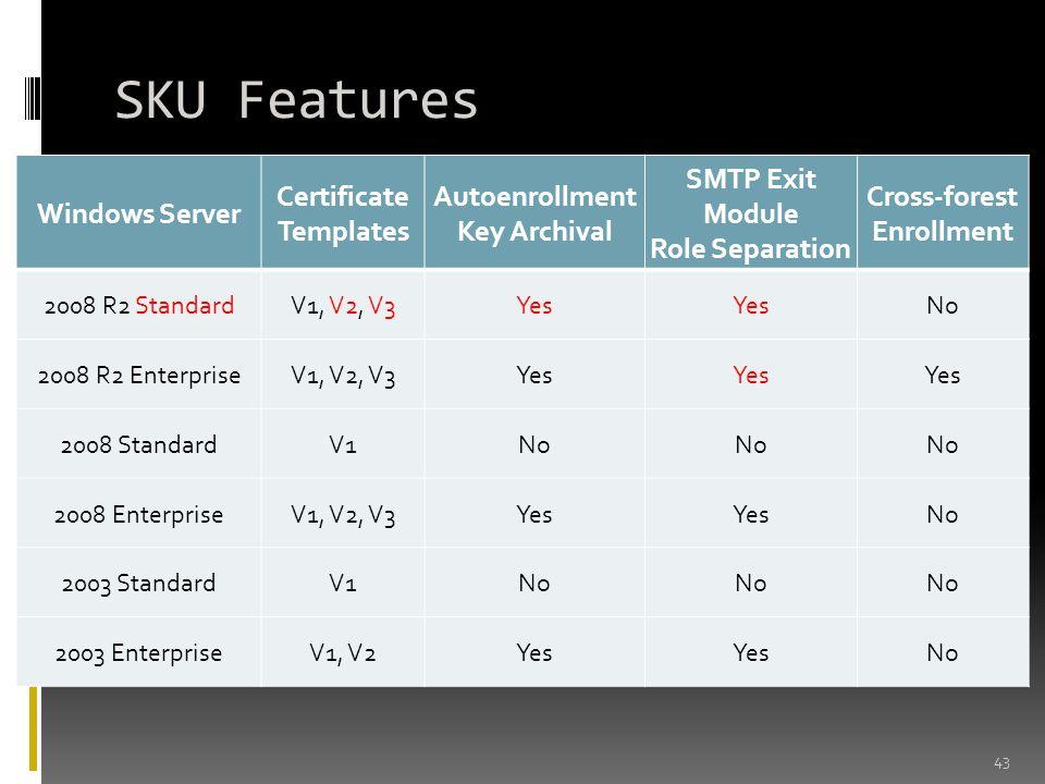 SKU Features 43 Windows Server Certificate Templates Autoenrollment Key Archival SMTP Exit Module Role Separation Cross-forest Enrollment 2008 R2 Stan