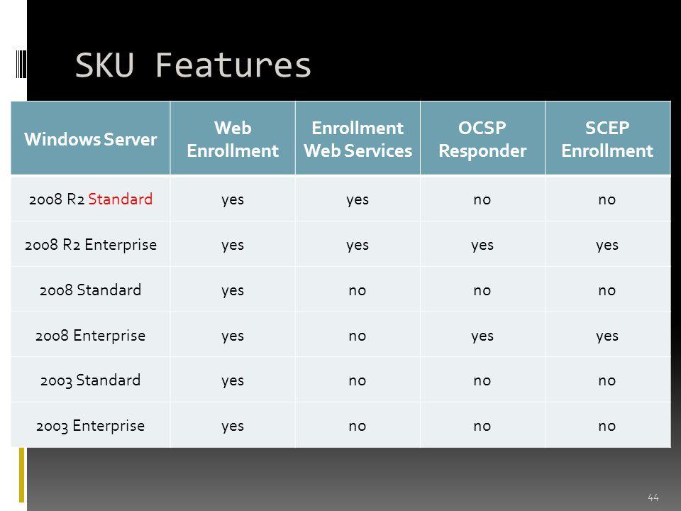 SKU Features 44 Windows Server Web Enrollment Enrollment Web Services OCSP Responder SCEP Enrollment 2008 R2 Standard yes no 2008 R2 Enterprise yes 20