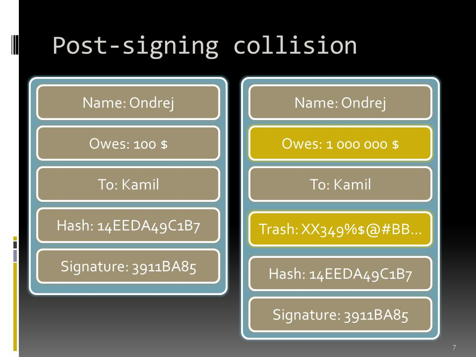 Post-signing collision 7 Name: Ondrej Owes: 100 $ Hash: 14EEDA49C1B7 To: Kamil Signature: 3911BA85 Name: Ondrej Owes: 1 000 000 $ Hash: 14EEDA49C1B7 To: Kamil Signature: 3911BA85 Trash: XX349%$@#BB...