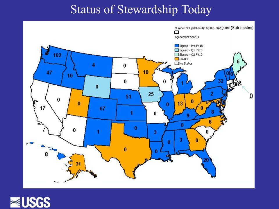 0 Status of Stewardship Today (Sub basins)