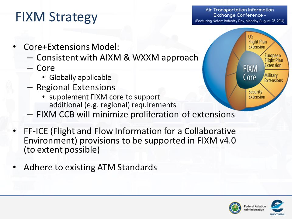 FIXM Governance Greater uptake in implementation expected with FIXM v3.0 Governance will continue to mature post-FIXM v3.0 (new challenges, wider set of stakeholders) In support of ICAO FF-ICE, the content of FIXM v3.0 reflects the continuous progress and evolution under discussion.