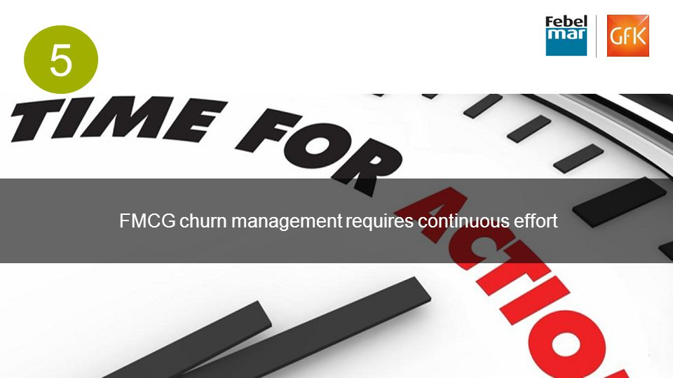 21© GfK 2015 Febelmar Congress: the FMCG Churn Marketer : to dare or not to dare 5 FMCG churn management requires continuous effort