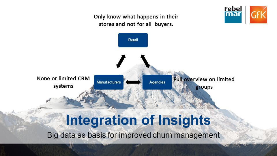 7© GfK 2015 Febelmar Congress: the FMCG Churn Marketer : to dare or not to dare Integration of Insights Big data as basis for improved churn management RetailAgenciesManufacturers None or limited CRM systems Only know what happens in their stores and not for all buyers.