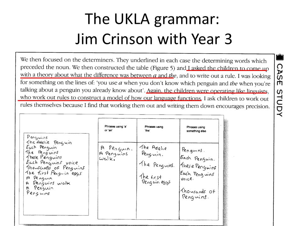 The UKLA grammar: Jim Crinson with Year 3 16