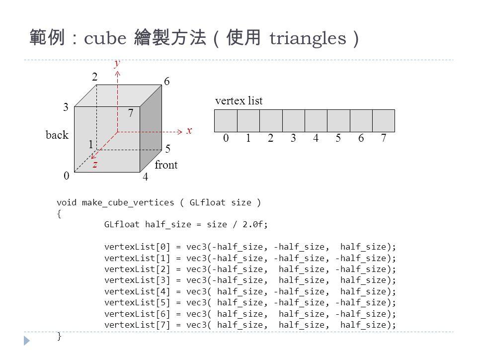 範例: cube 繪製方法(使用 triangles ) vertex list 01234567 0 1 2 3 4 5 6 7 front back void make_cube_vertices ( GLfloat size ) { GLfloat half_size = size / 2.0f; vertexList[0] = vec3(-half_size, -half_size, half_size); vertexList[1] = vec3(-half_size, -half_size, -half_size); vertexList[2] = vec3(-half_size, half_size, -half_size); vertexList[3] = vec3(-half_size, half_size, half_size); vertexList[4] = vec3( half_size, -half_size, half_size); vertexList[5] = vec3( half_size, -half_size, -half_size); vertexList[6] = vec3( half_size, half_size, -half_size); vertexList[7] = vec3( half_size, half_size, half_size); } x z y