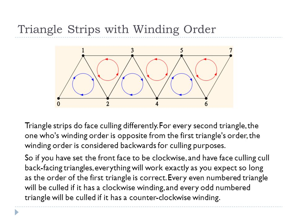 Triangle Strips with Winding Order Triangle strips do face culling differently. For every second triangle, the one who's winding order is opposite fro