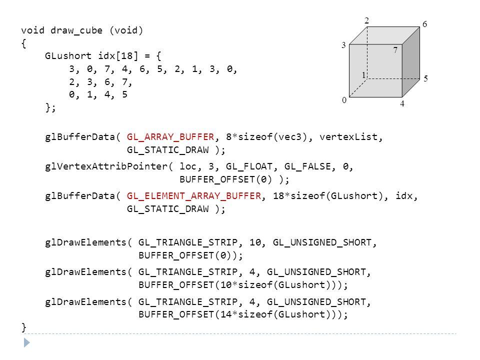 void draw_cube (void) { GLushort idx[18] = { 3, 0, 7, 4, 6, 5, 2, 1, 3, 0, 2, 3, 6, 7, 0, 1, 4, 5 }; glBufferData( GL_ARRAY_BUFFER, 8*sizeof(vec3), vertexList, GL_STATIC_DRAW ); glVertexAttribPointer( loc, 3, GL_FLOAT, GL_FALSE, 0, BUFFER_OFFSET(0) ); glBufferData( GL_ELEMENT_ARRAY_BUFFER, 18*sizeof(GLushort), idx, GL_STATIC_DRAW ); glDrawElements( GL_TRIANGLE_STRIP, 10, GL_UNSIGNED_SHORT, BUFFER_OFFSET(0)); glDrawElements( GL_TRIANGLE_STRIP, 4, GL_UNSIGNED_SHORT, BUFFER_OFFSET(10*sizeof(GLushort))); glDrawElements( GL_TRIANGLE_STRIP, 4, GL_UNSIGNED_SHORT, BUFFER_OFFSET(14*sizeof(GLushort))); } 0 1 2 3 4 5 6 7