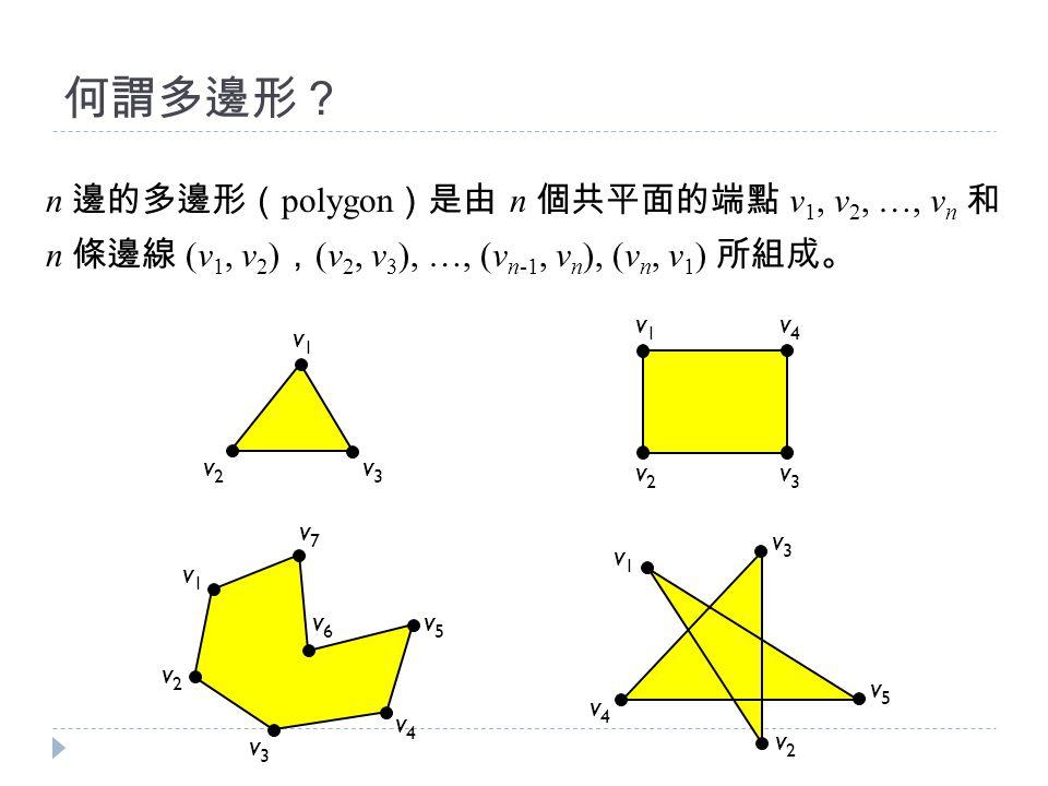 何謂多邊形? n 邊的多邊形( polygon )是由 n 個共平面的端點 v 1, v 2, …, v n 和 n 條邊線 (v 1, v 2 ) , (v 2, v 3 ), …, (v n-1, v n ), (v n, v 1 ) 所組成。 v1v1 v2v2 v3v3 v1v1 v2v2 v3v3 v4v4 v1v1 v2v2 v3v3 v4v4 v5v5 v6v6 v7v7 v1v1 v2v2 v3v3 v4v4 v5v5
