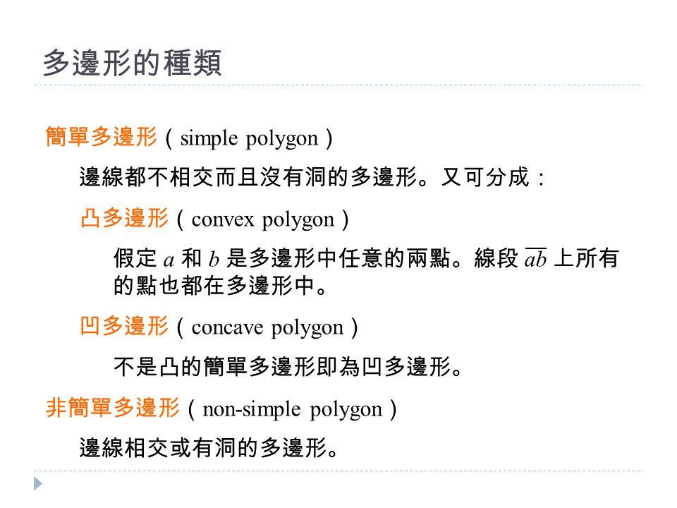 多邊形的種類 簡單多邊形( simple polygon ) 邊線都不相交而且沒有洞的多邊形。又可分成: 凸多邊形( convex polygon ) 假定 a 和 b 是多邊形中任意的兩點。線段 ab 上所有 的點也都在多邊形中。 凹多邊形( concave polygon ) 不是凸的簡單多邊形即為凹多邊形。 非簡單多邊形( non-simple polygon ) 邊線相交或有洞的多邊形。