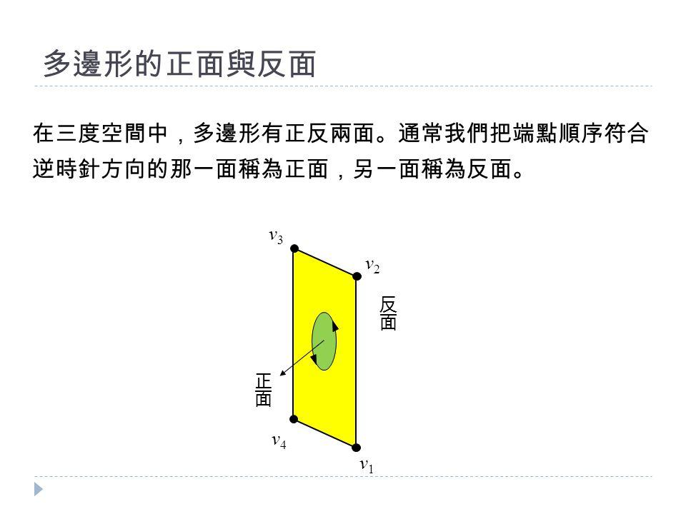 多邊形的正面與反面 在三度空間中,多邊形有正反兩面。通常我們把端點順序符合 逆時針方向的那一面稱為正面,另一面稱為反面。 v1v1 v2v2 v3v3 v4v4
