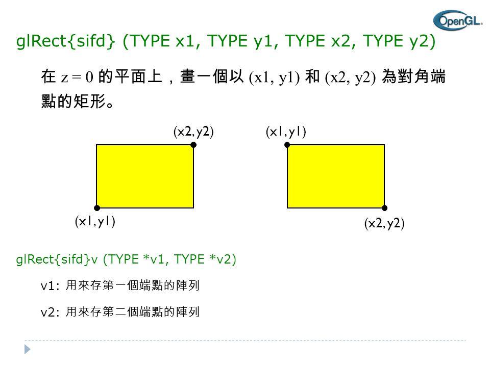 glRect{sifd} (TYPE x1, TYPE y1, TYPE x2, TYPE y2) 在 z = 0 的平面上,畫一個以 (x1, y1) 和 (x2, y2) 為對角端 點的矩形。 (x1, y1) (x2, y2)(x1, y1) (x2, y2) glRect{sifd}v (TYPE *v1, TYPE *v2) v1: 用來存第一個端點的陣列 v2: 用來存第二個端點的陣列