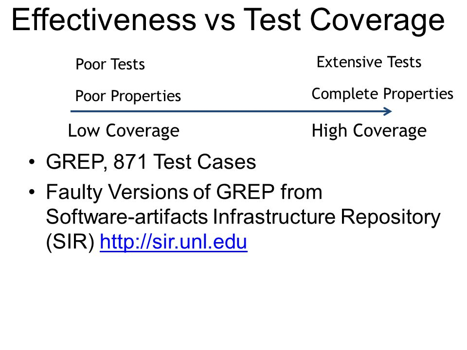 Effectiveness vs Test Coverage GREP, 871 Test Cases Faulty Versions of GREP from Software-artifacts Infrastructure Repository (SIR) http://sir.unl.eduhttp://sir.unl.edu Selected all the faulty versions derived from GREP v3 and v4, with faults covered by test cases High CoverageLow Coverage Complete Properties Extensive Tests Poor Properties Poor Tests