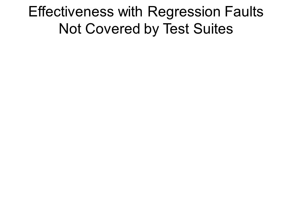 Effectiveness with Regression Faults Not Covered by Test Suites VTT: Motion Trajectory Controller