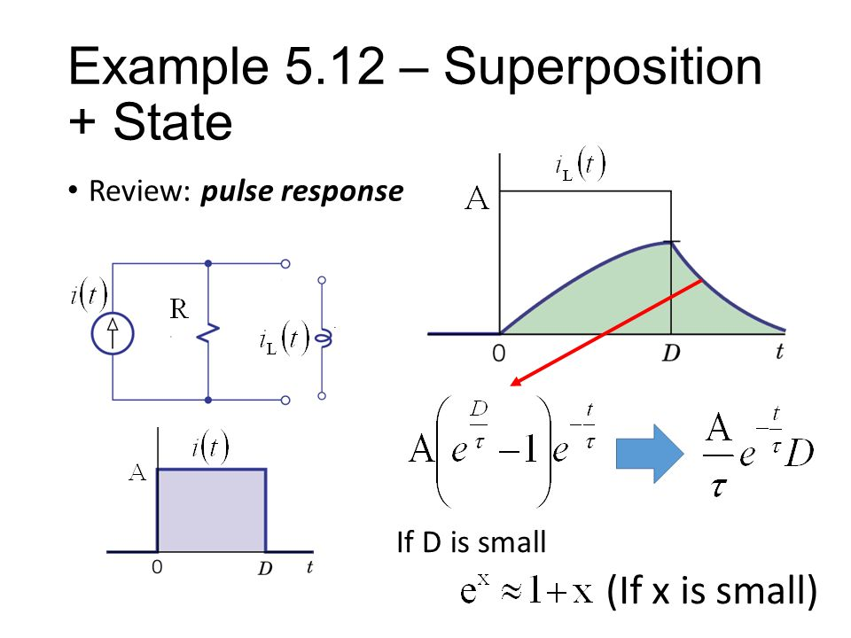 Example 5.12 – Superposition + State Review: pulse response If D is small (If x is small)