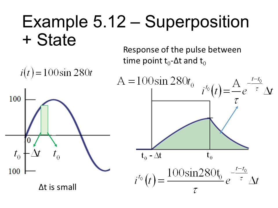 Example 5.12 – Superposition + State Response of the pulse between time point t 0 -Δt and t 0 Δt is small