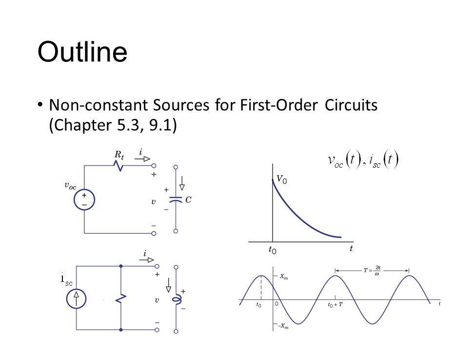 Outline Examples 5.12 and 5.11 Solved by Differential Equation Solved by Superposition and State