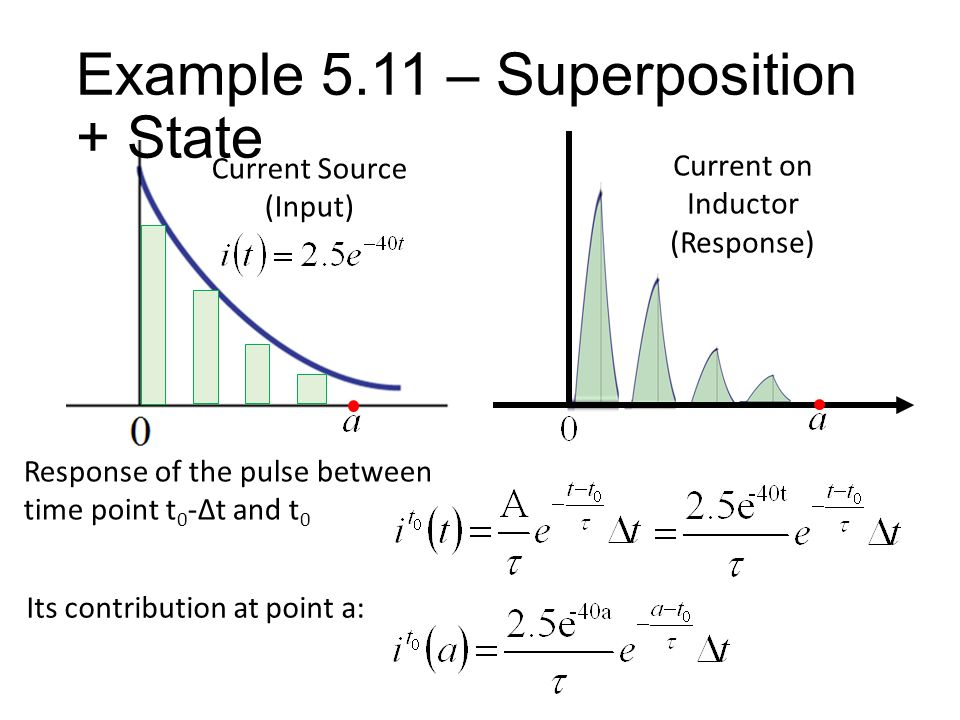 Example 5.11 – Superposition + State Current Source (Input) Current on Inductor (Response) Response of the pulse between time point t 0 -Δt and t 0 Its contribution at point a: