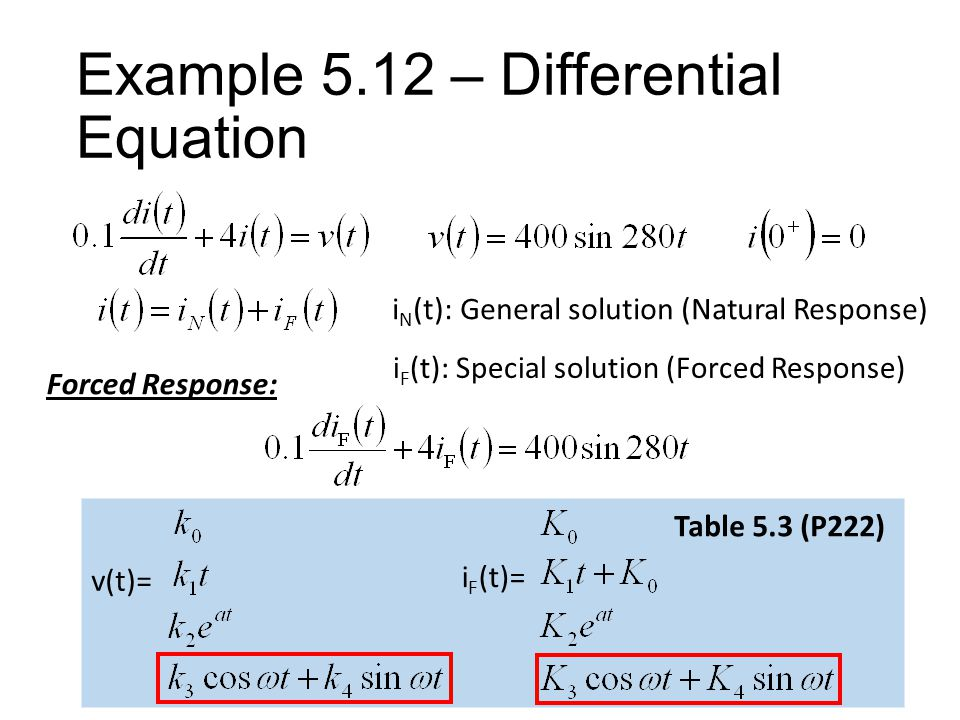 Example 5.12 – Differential Equation i N (t): General solution (Natural Response) i F (t): Special solution (Forced Response) Forced Response: