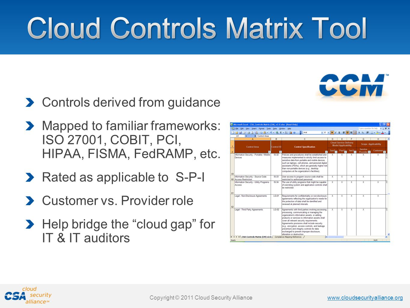 www.cloudsecurityalliance.org Copyright © 2011 Cloud Security Alliance www.cloudsecurityalliance.org Copyright © 2011 Cloud Security Alliance Research tools and processes to perform shared assessments of cloud providers Integrated with Controls Matrix Version 1 CAI Questionnaire released Oct 2010, approximately 140 provider questions to identify presence of security controls or practices Use to assess cloud providers today, procurement negotiation, contract inclusion, quantify SLAs