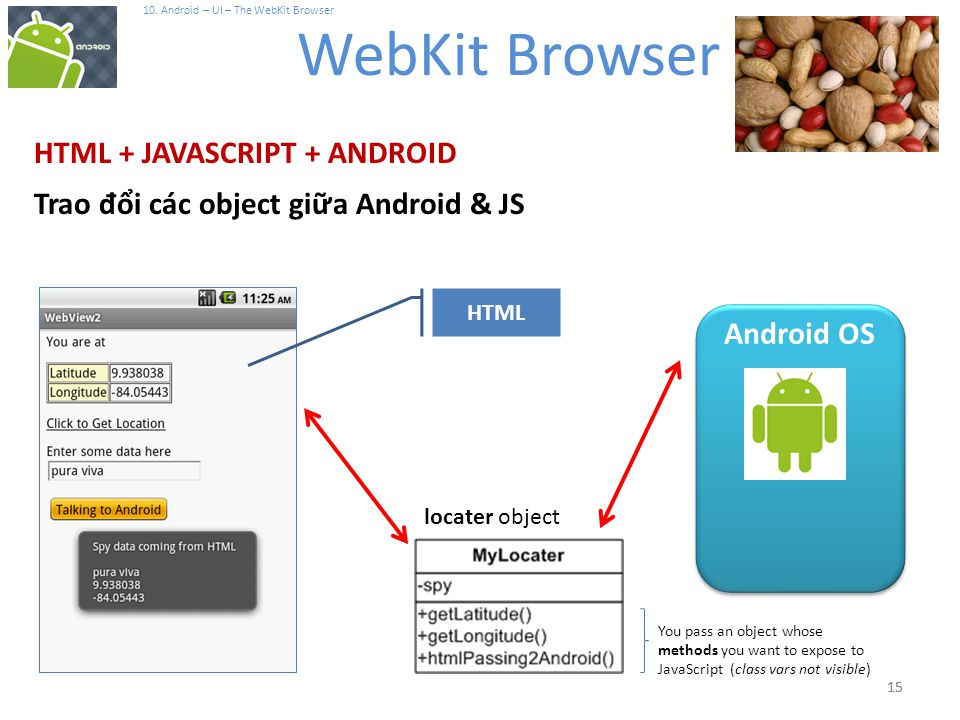 15 10. Android – UI – The WebKit Browser WebKit Browser 15 HTML + JAVASCRIPT + ANDROID Trao đổi các object giữa Android & JS Android OS locater object