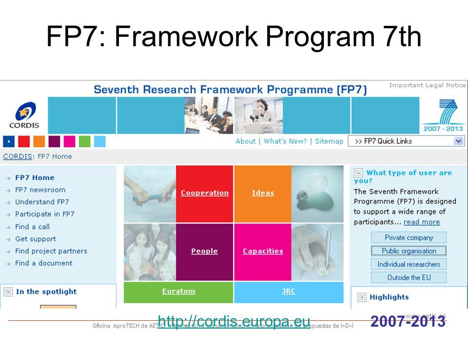 www.aetic.es Oficina AproTECH de AETIC: Información y asesoramiento en la preparación de propuestas de I+D+I FP7: Framework Program 7th http://cordis.europa.eu 2007-2013