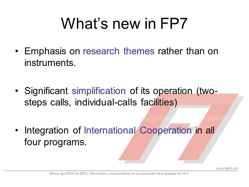 www.aetic.es Oficina AproTECH de AETIC: Información y asesoramiento en la preparación de propuestas de I+D+I What's new in FP7 Emphasis on research th