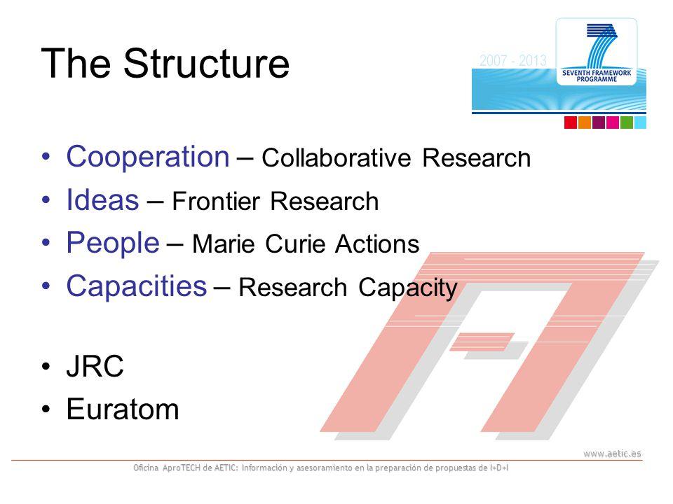 www.aetic.es Oficina AproTECH de AETIC: Información y asesoramiento en la preparación de propuestas de I+D+I The Structure Cooperation – Collaborative
