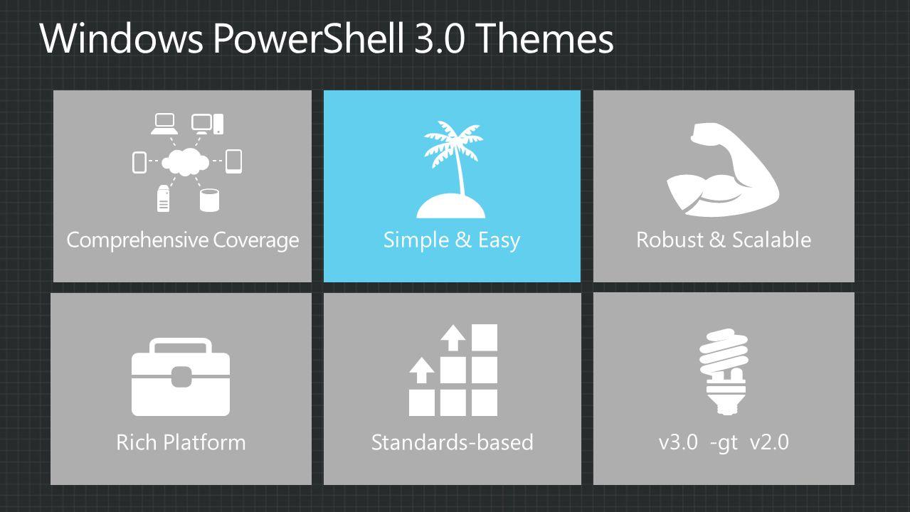 Simple & Easy v3.0 -gt v2.0 Robust & ScalableComprehensive Coverage Rich PlatformStandards-based