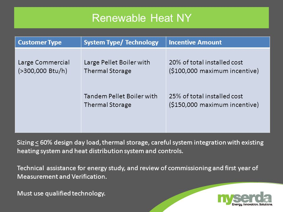 Customer TypeSystem Type/ TechnologyIncentive Amount Large Commercial (>300,000 Btu/h) Large Pellet Boiler with Thermal Storage Tandem Pellet Boiler with Thermal Storage 20% of total installed cost ($100,000 maximum incentive) 25% of total installed cost ($150,000 maximum incentive) Renewable Heat NY Sizing < 60% design day load, thermal storage, careful system integration with existing heating system and heat distribution system and controls.